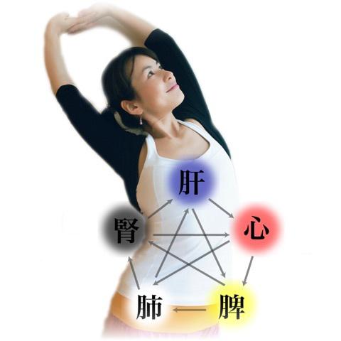 ChiNeiTsang02